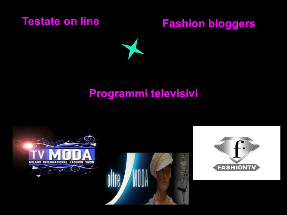 Testate on line Fashion bloggers Programmi televisivi