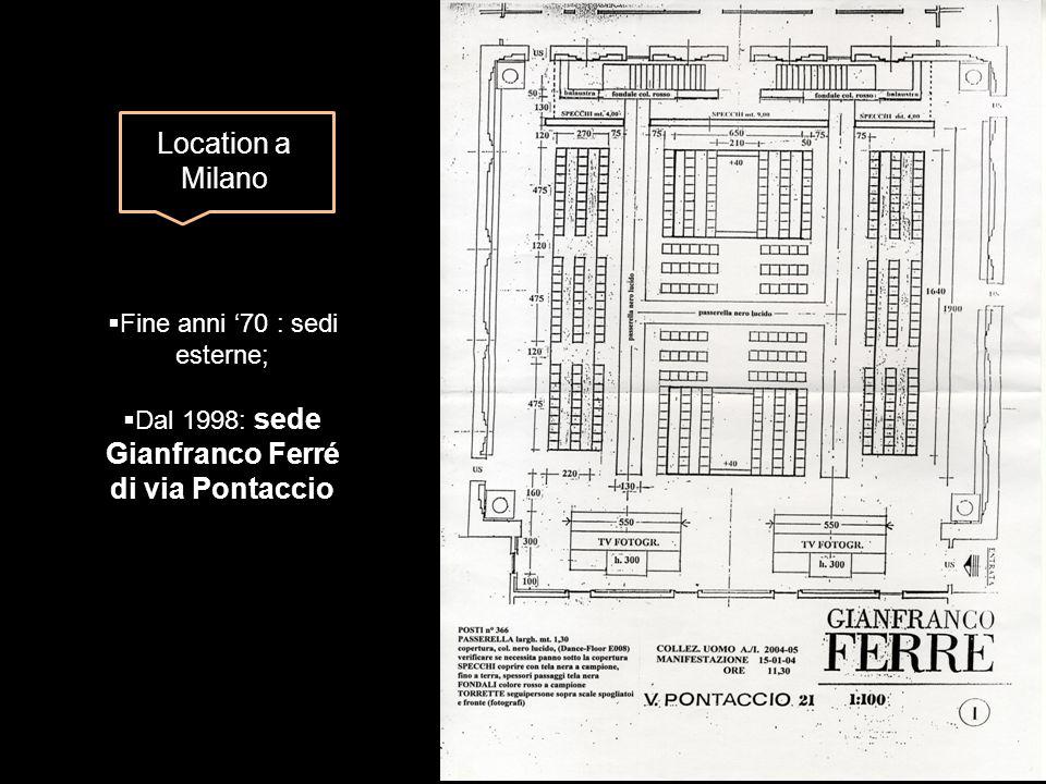 Location a Milano Fine anni '70 : sedi esterne;