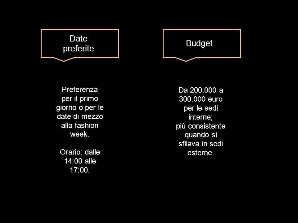 Date preferite Budget. Preferenza per il primo giorno o per le date di mezzo alla fashion week. Orario: dalle 14:00 alle 17:00.
