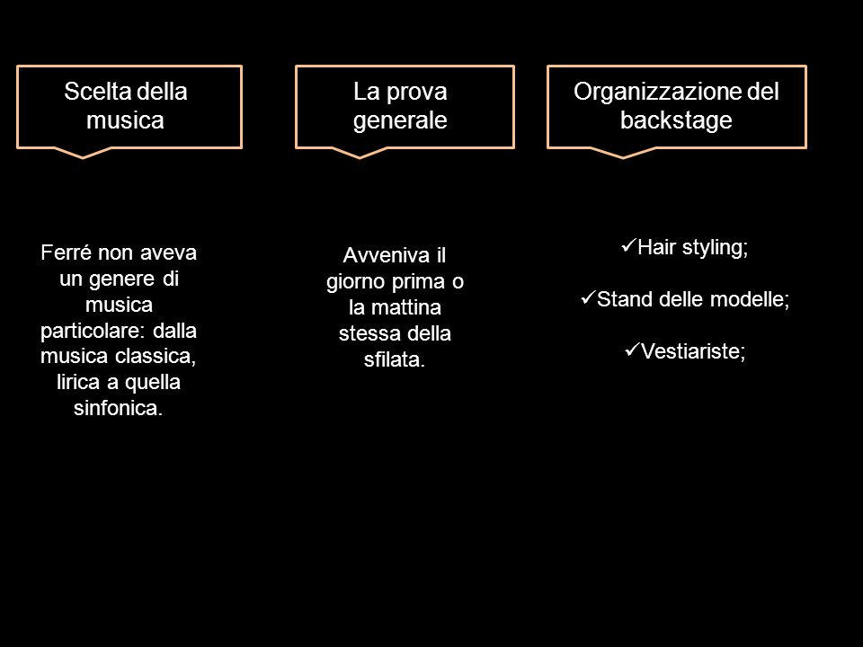 Organizzazione del backstage