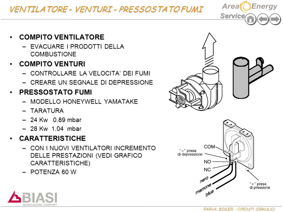 VENTILATORE - VENTURI - PRESSOSTATO FUMI