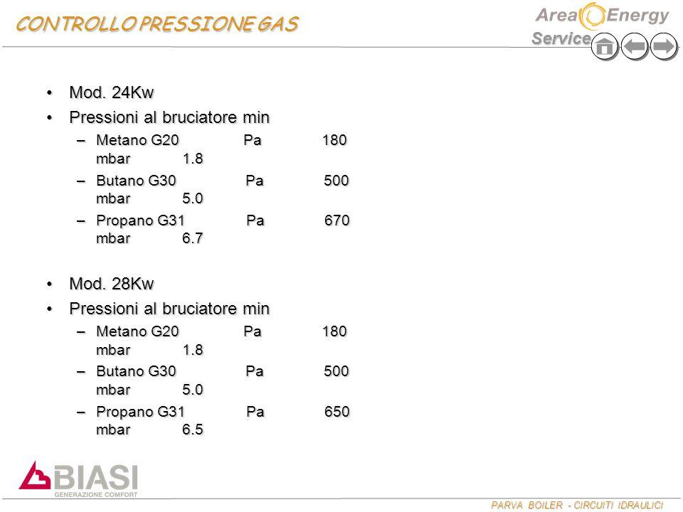 CONTROLLO PRESSIONE GAS