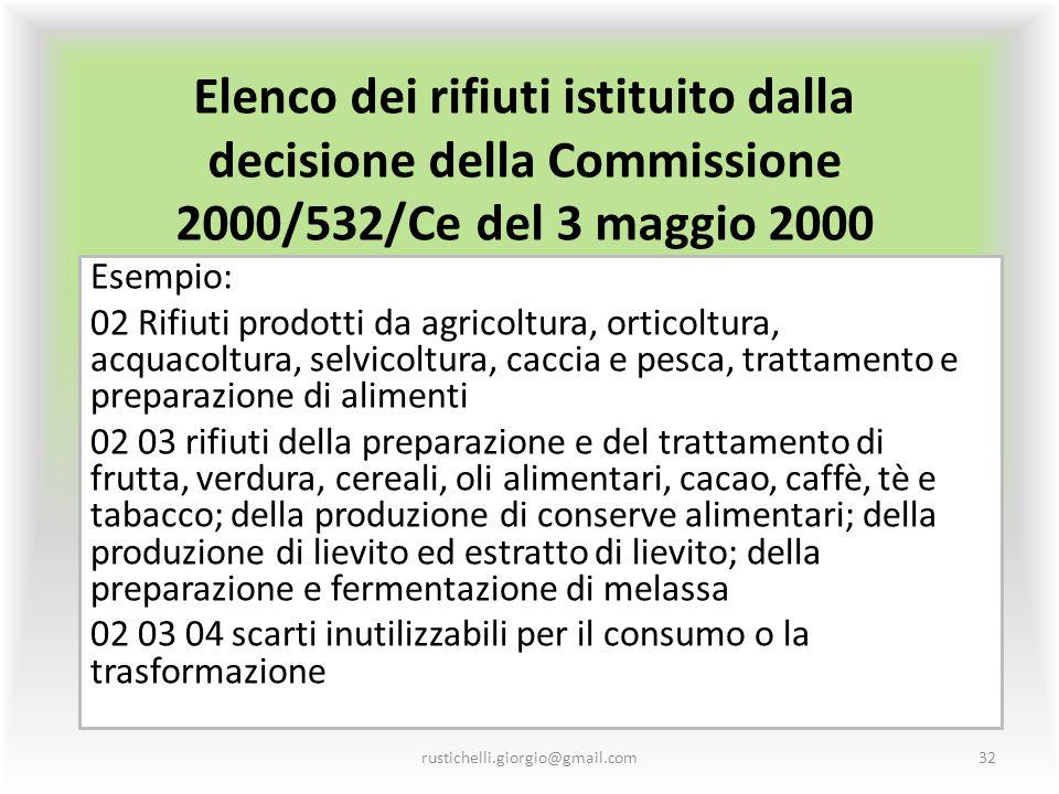 Elenco dei rifiuti istituito dalla decisione della Commissione 2000/532/Ce del 3 maggio 2000