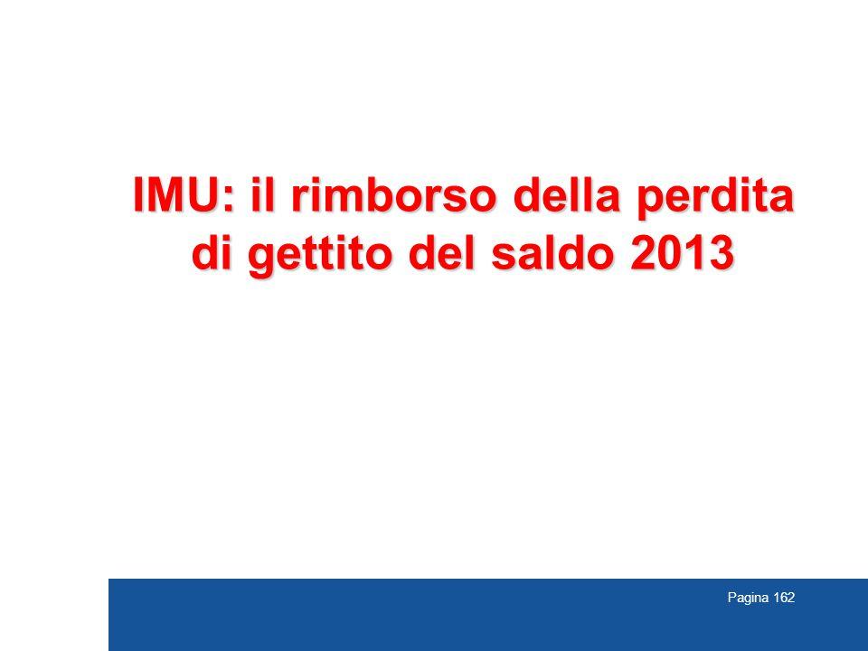 IMU: il rimborso della perdita di gettito del saldo 2013