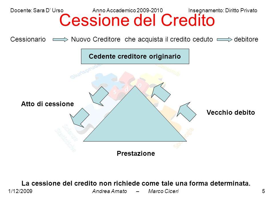 Cessione del Credito Cessionario Nuovo Creditore che acquista il credito ceduto debitore.