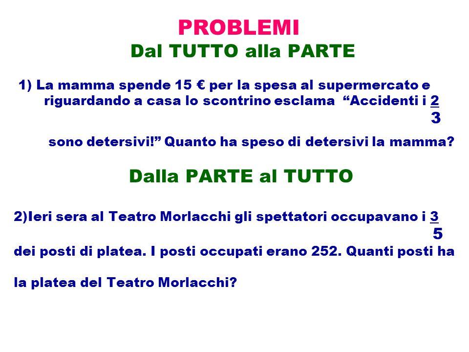 PROBLEMI 3 Dal TUTTO alla PARTE