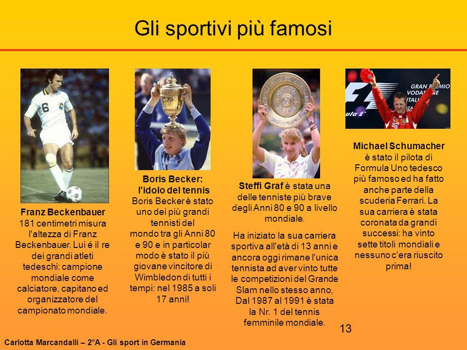 Gli sportivi più famosi