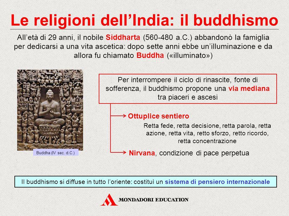 Le religioni dell'India: il buddhismo