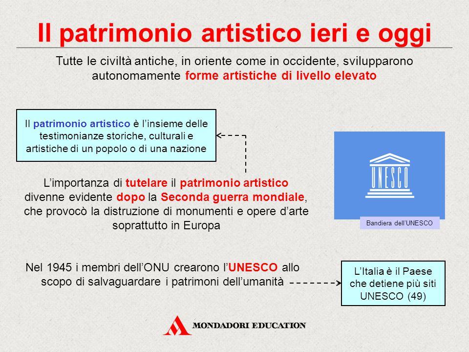 Il patrimonio artistico ieri e oggi