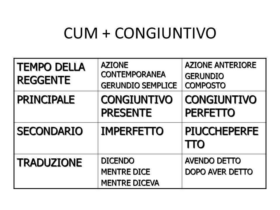CUM + CONGIUNTIVO TEMPO DELLA REGGENTE PRINCIPALE CONGIUNTIVO PRESENTE