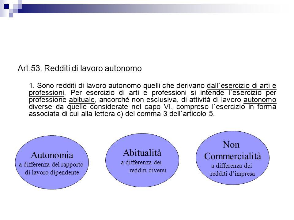 4.Redditi di lavoro autonomo