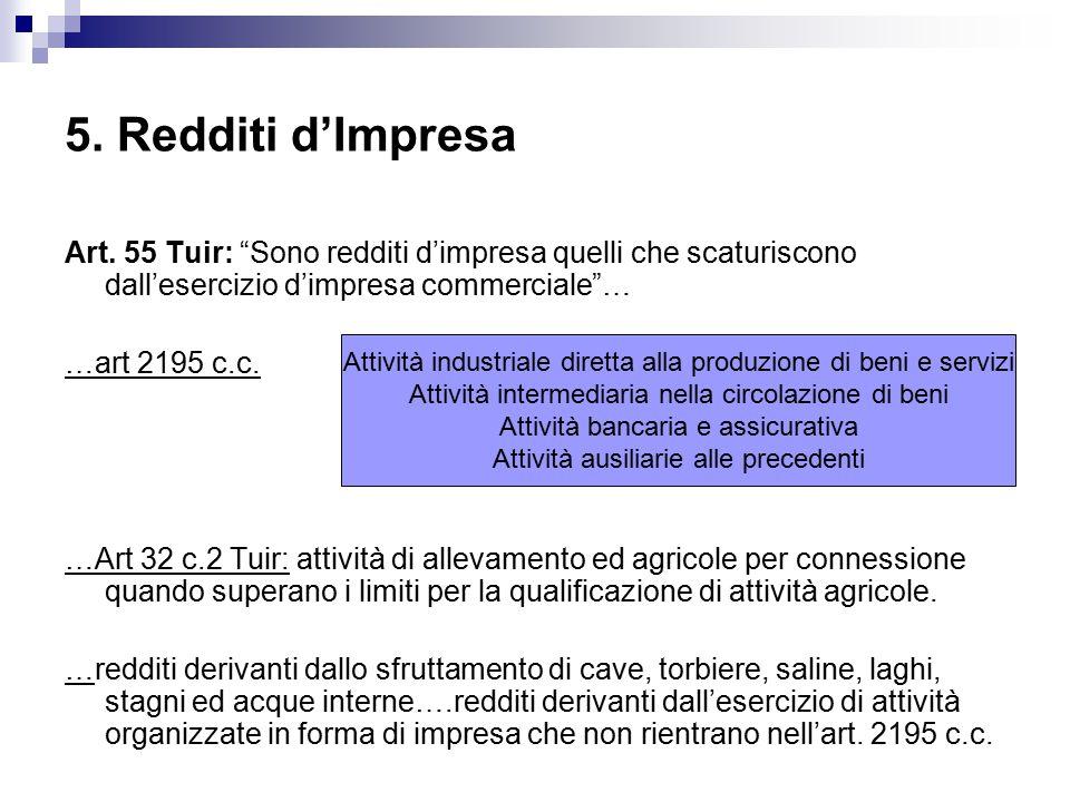 5. Redditi d'Impresa Art. 55 Tuir: Sono redditi d'impresa quelli che scaturiscono dall'esercizio d'impresa commerciale …