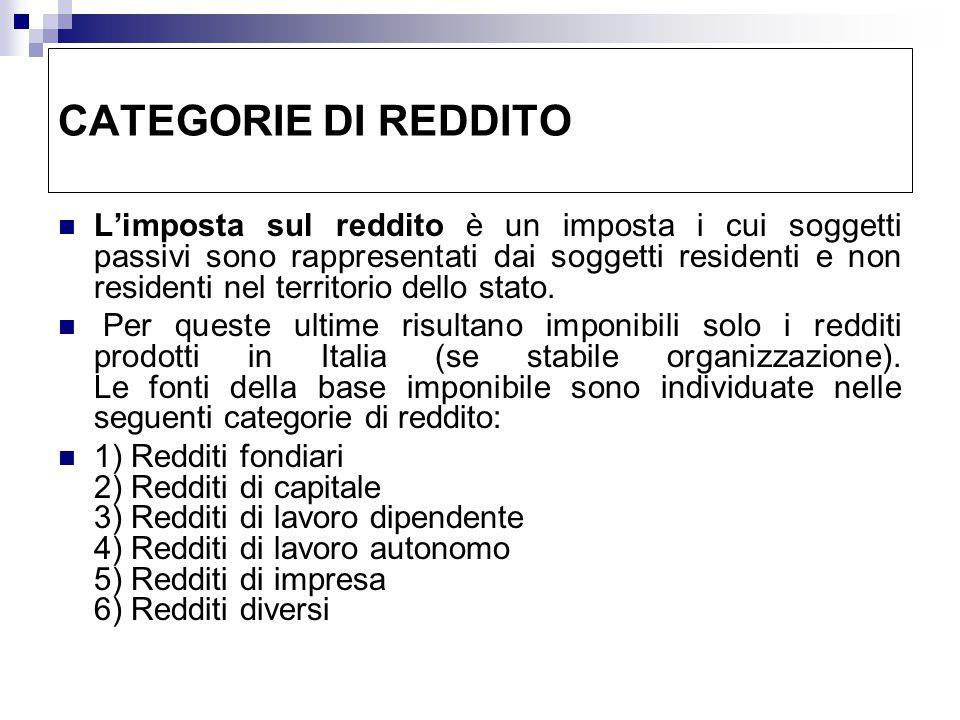 CATEGORIE DI REDDITO