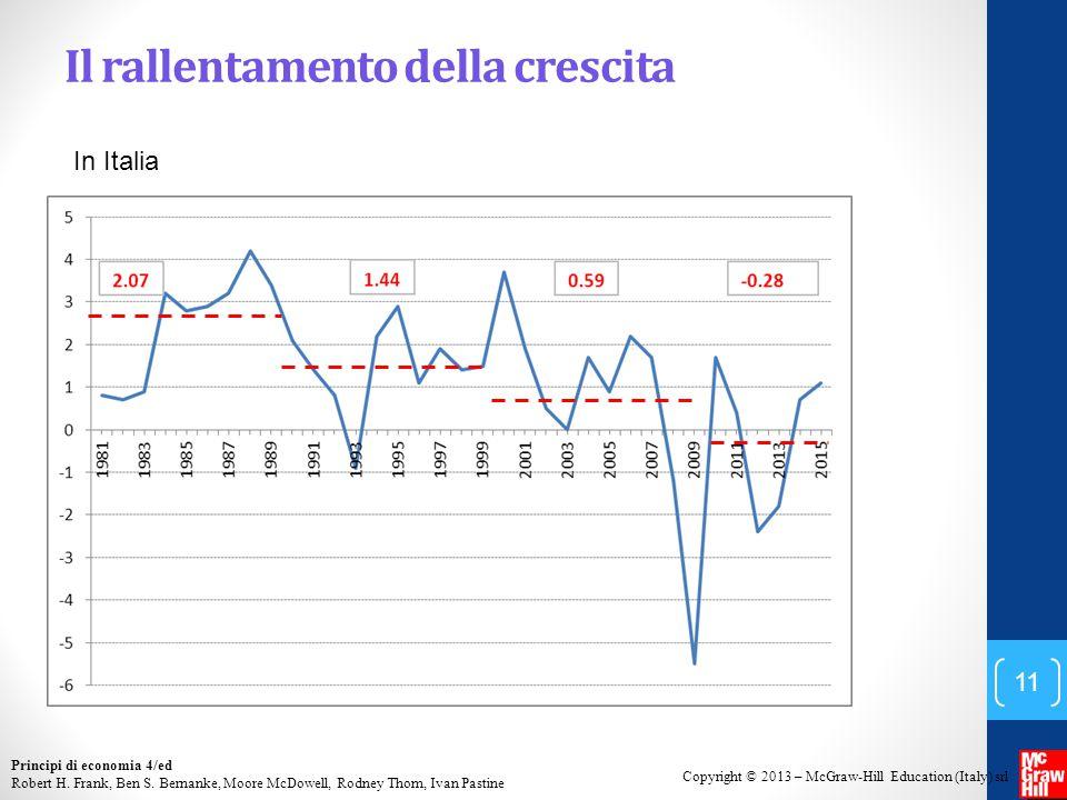 Il rallentamento della crescita