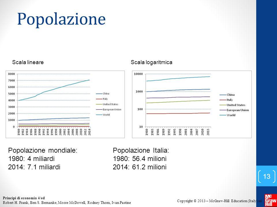 Popolazione Popolazione mondiale: 1980: 4 miliardi 2014: 7.1 miliardi