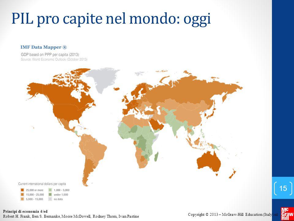 PIL pro capite nel mondo: oggi