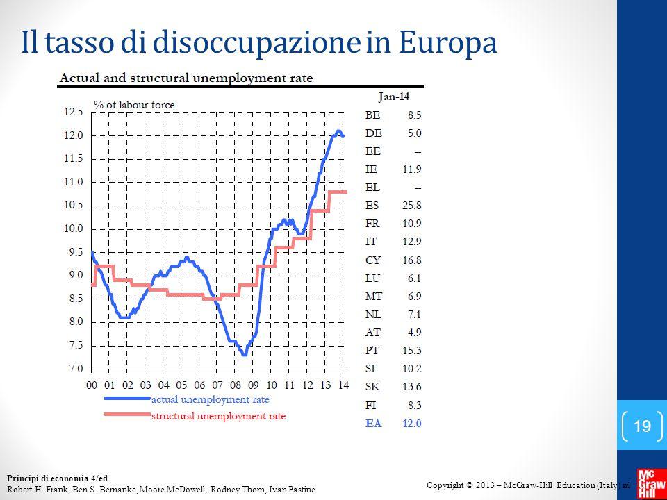 Il tasso di disoccupazione in Europa