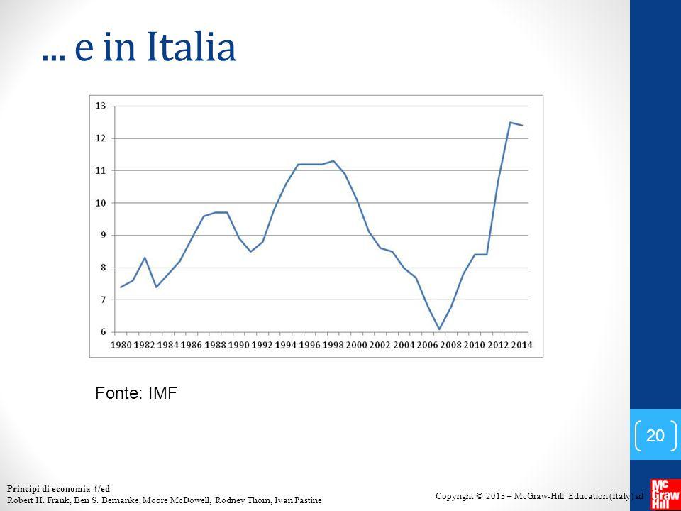 ... e in Italia Fonte: IMF