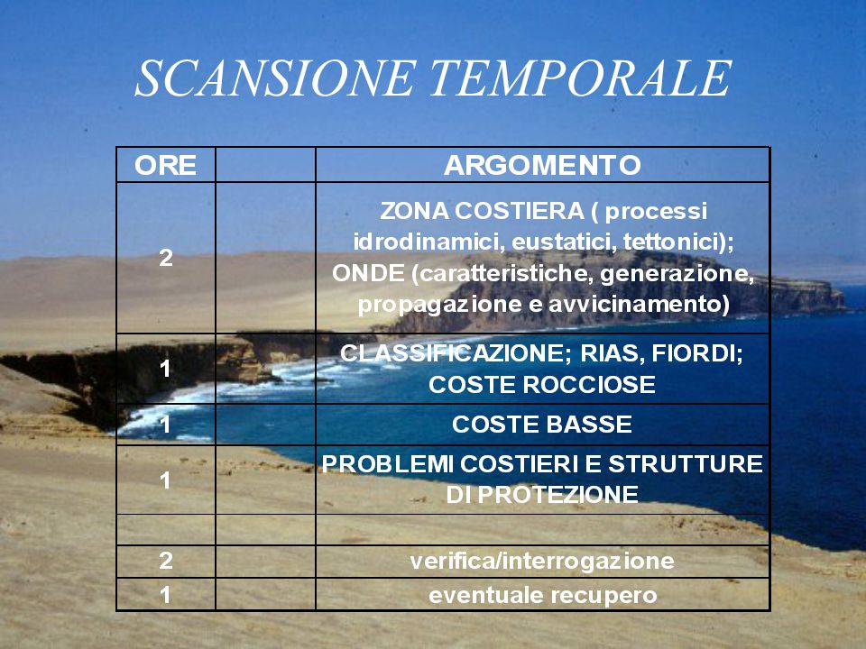 SCANSIONE TEMPORALE