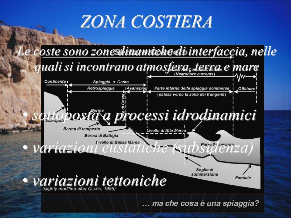 ZONA COSTIERA sottoposta a processi idrodinamici