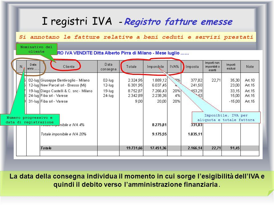 I registri IVA – Registro fatture emesse