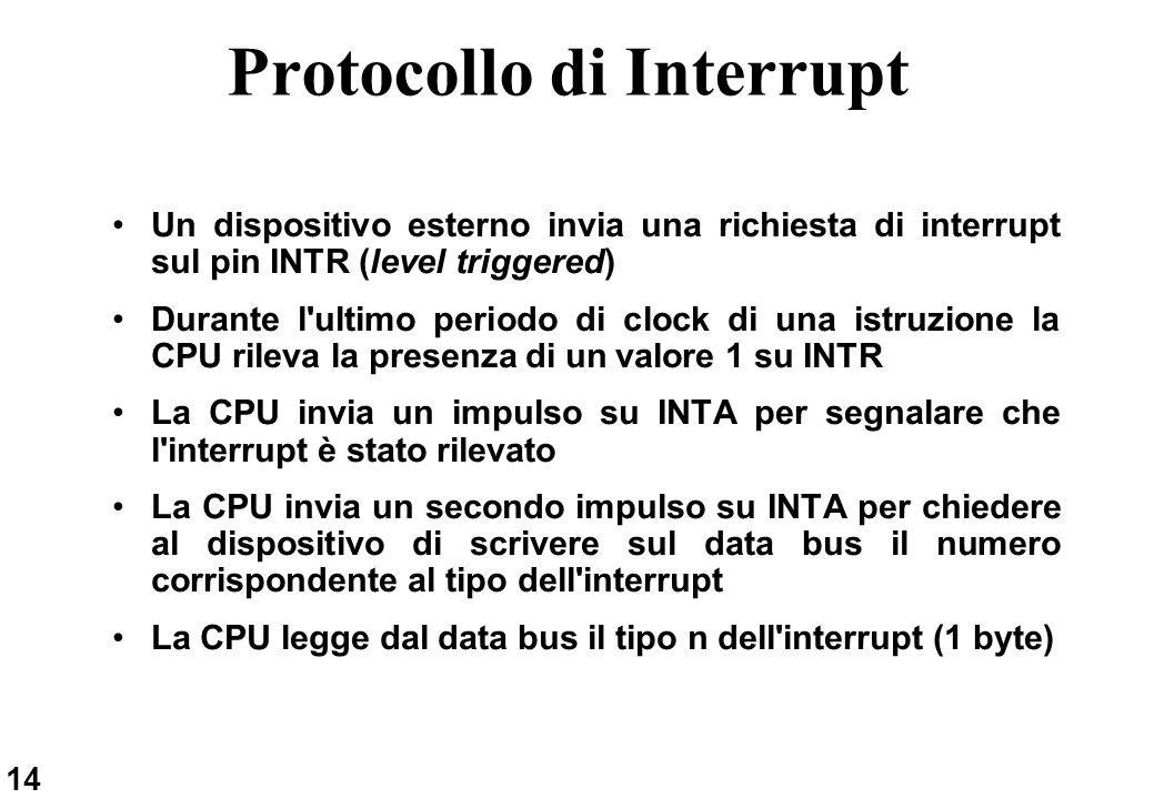 Protocollo di Interrupt
