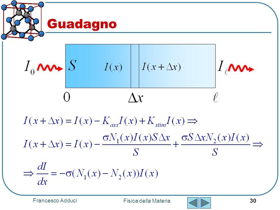 Guadagno Francesco Adduci Fisica della Materia