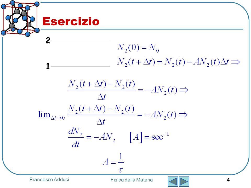 Esercizio 2 1 Francesco Adduci Fisica della Materia