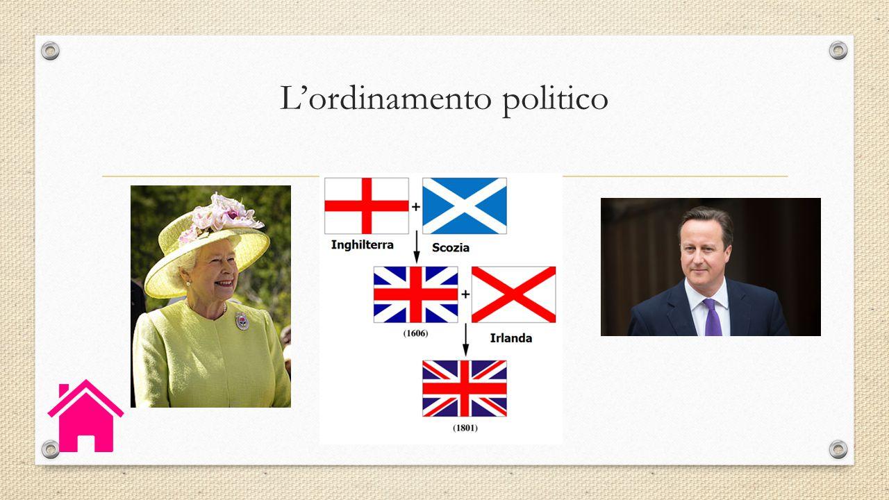 L'ordinamento politico