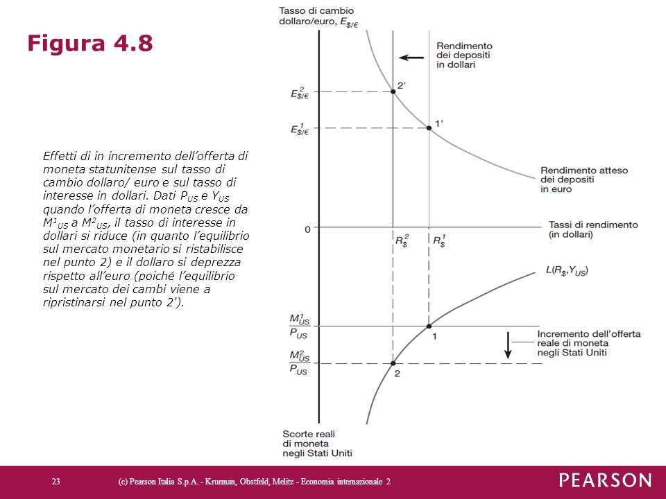 Figura 4.8