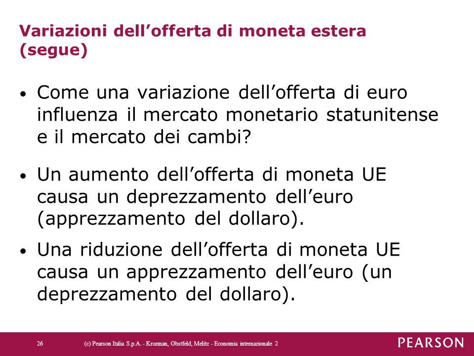 Variazioni dell'offerta di moneta estera (segue)