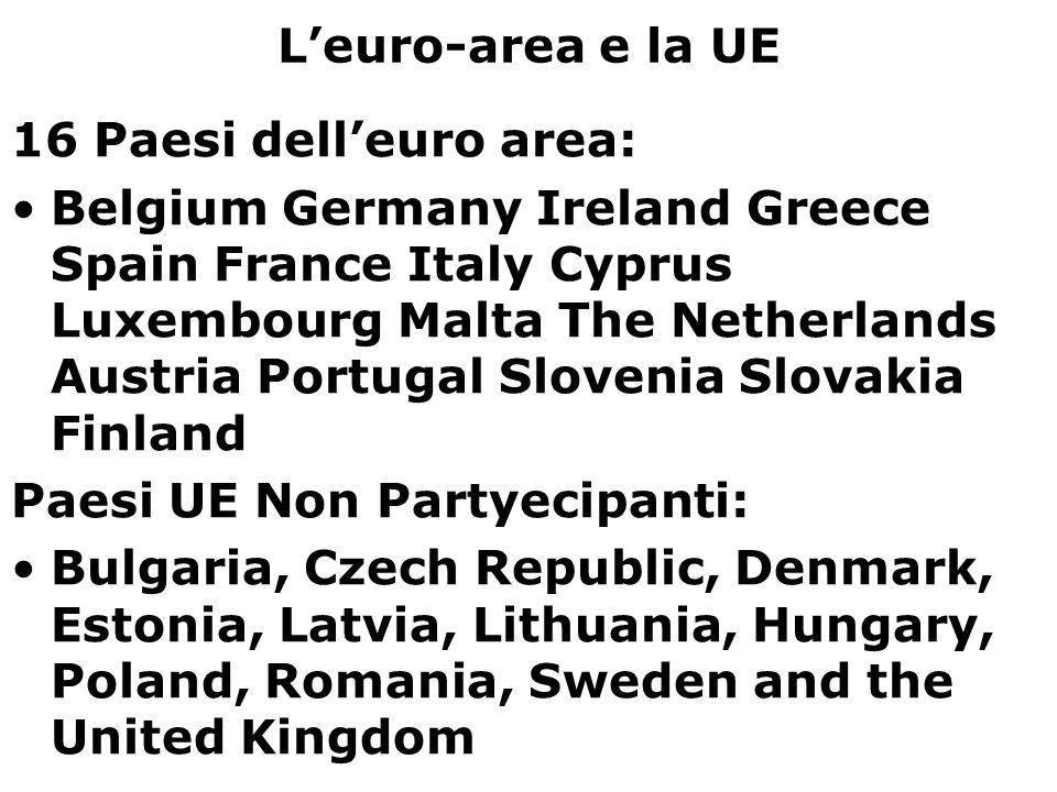 L'euro-area e la UE 16 Paesi dell'euro area:
