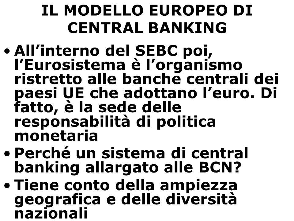IL MODELLO EUROPEO DI CENTRAL BANKING