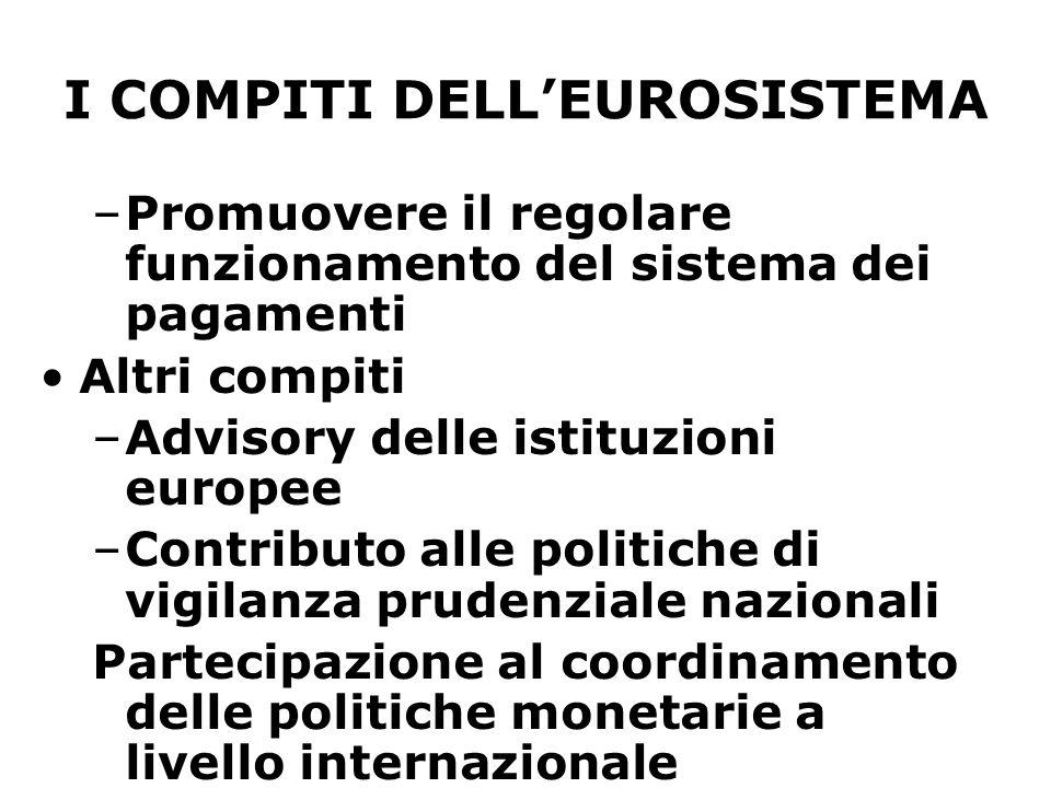 I COMPITI DELL'EUROSISTEMA
