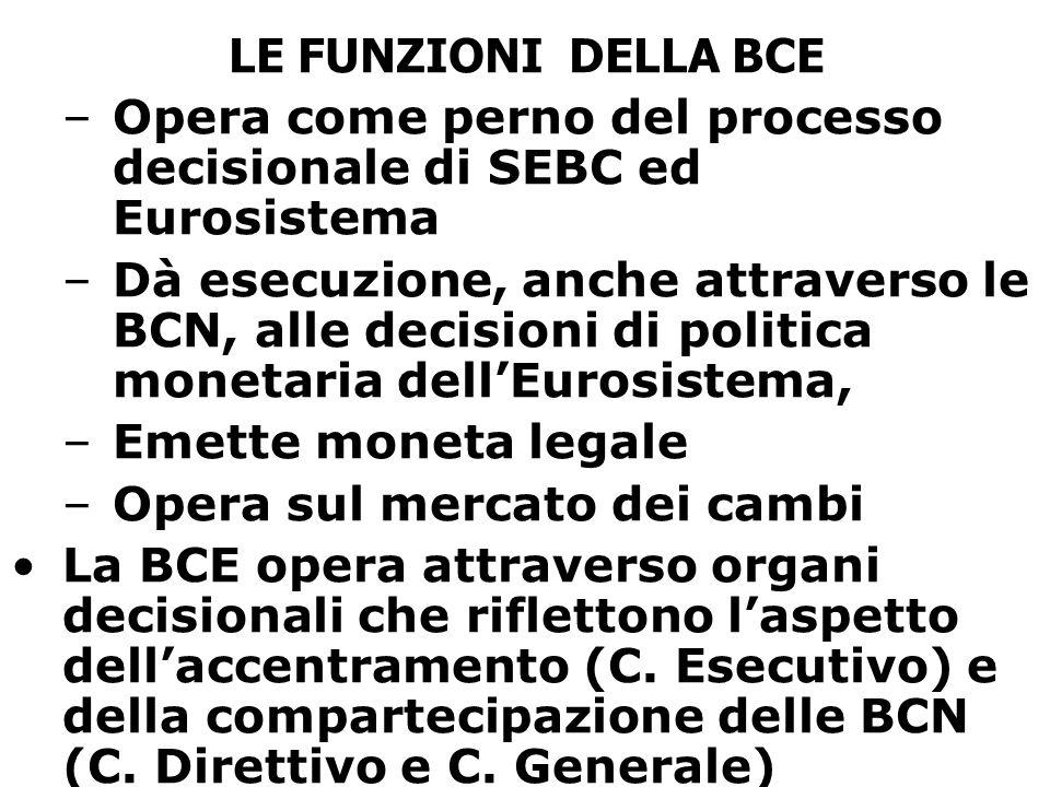 LE FUNZIONI DELLA BCE Opera come perno del processo decisionale di SEBC ed Eurosistema.