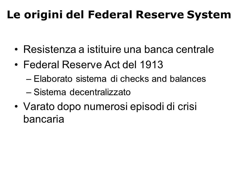 Le origini del Federal Reserve System