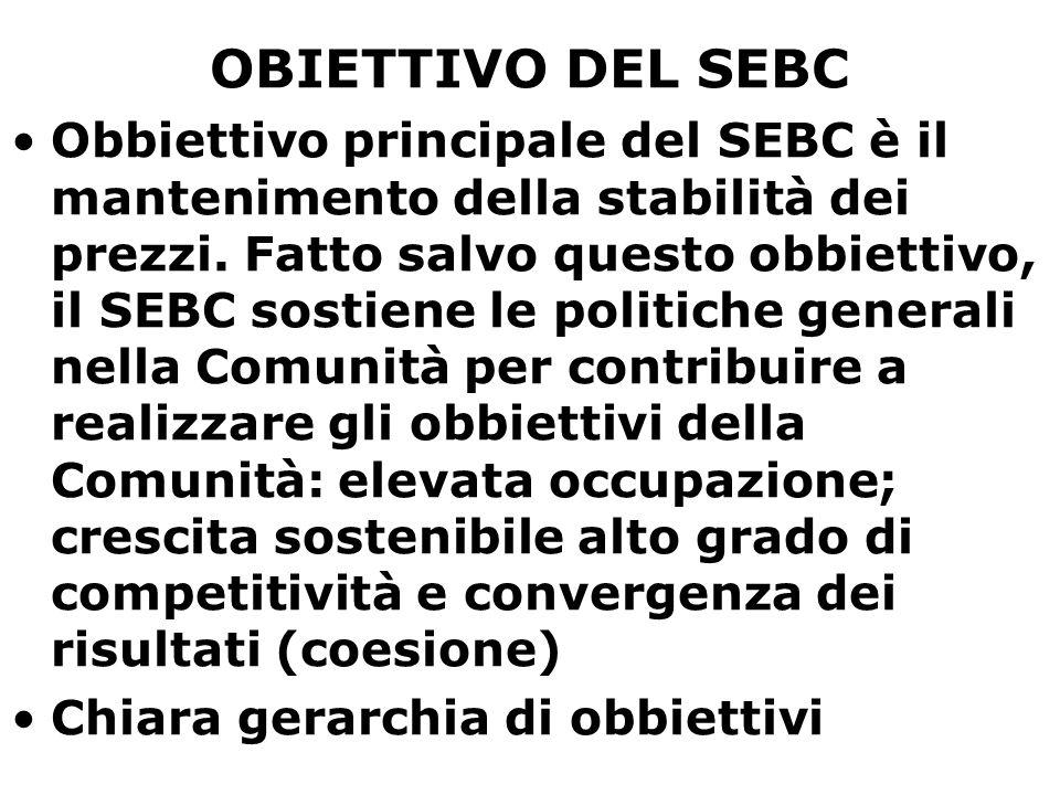 OBIETTIVO DEL SEBC