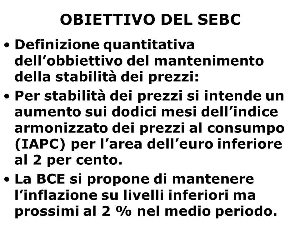 OBIETTIVO DEL SEBC Definizione quantitativa dell'obbiettivo del mantenimento della stabilità dei prezzi: