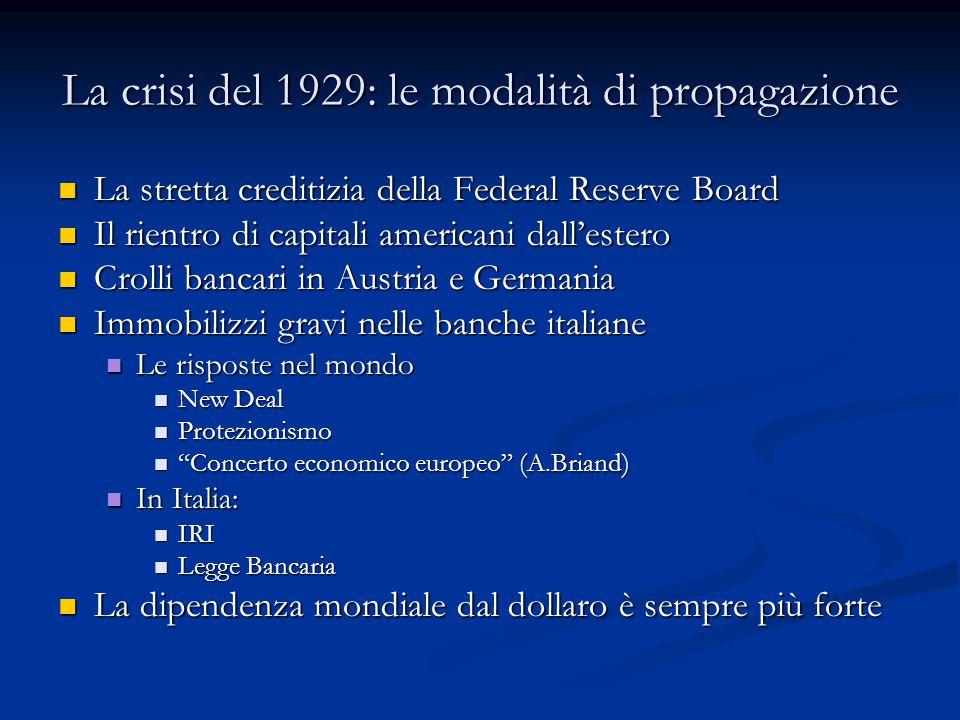 La crisi del 1929: le modalità di propagazione