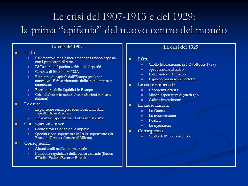 Le crisi del 1907-1913 e del 1929: la prima epifania del nuovo centro del mondo