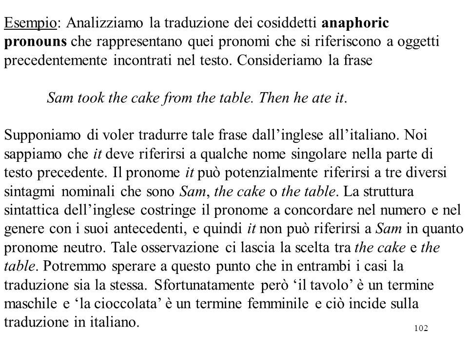 Esempio: Analizziamo la traduzione dei cosiddetti anaphoric