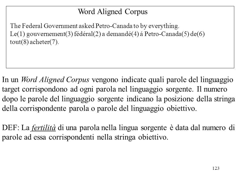 In un Word Aligned Corpus vengono indicate quali parole del linguaggio