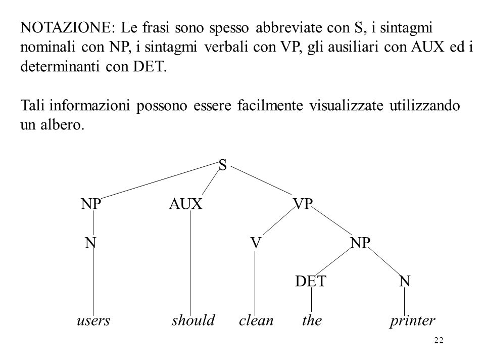 NOTAZIONE: Le frasi sono spesso abbreviate con S, i sintagmi