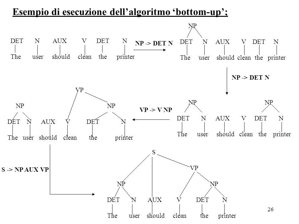 Esempio di esecuzione dell'algoritmo 'bottom-up';