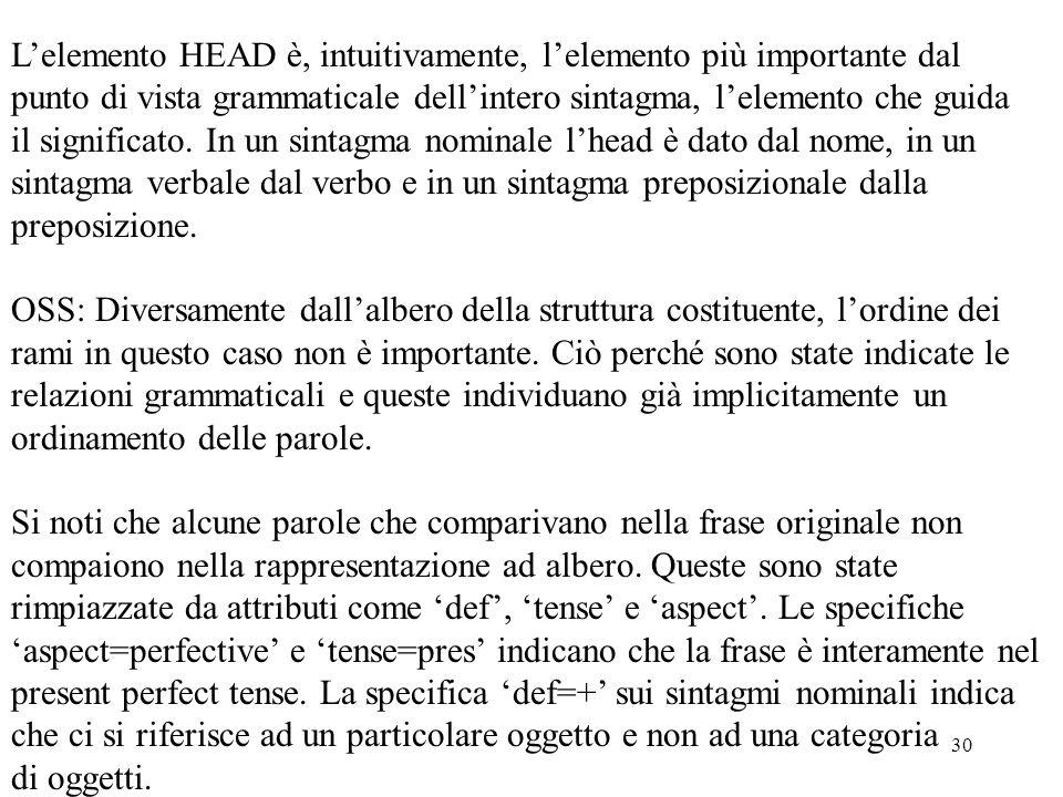 L'elemento HEAD è, intuitivamente, l'elemento più importante dal