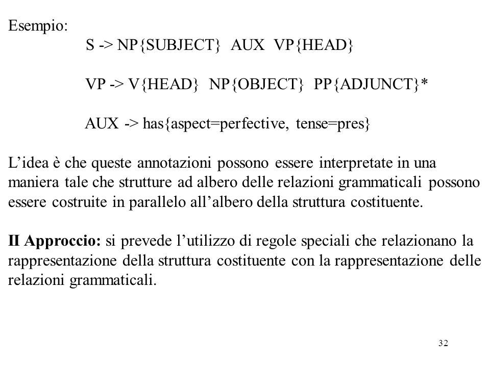 Esempio: S -> NP{SUBJECT} AUX VP{HEAD} VP -> V{HEAD} NP{OBJECT} PP{ADJUNCT}* AUX -> has{aspect=perfective, tense=pres}