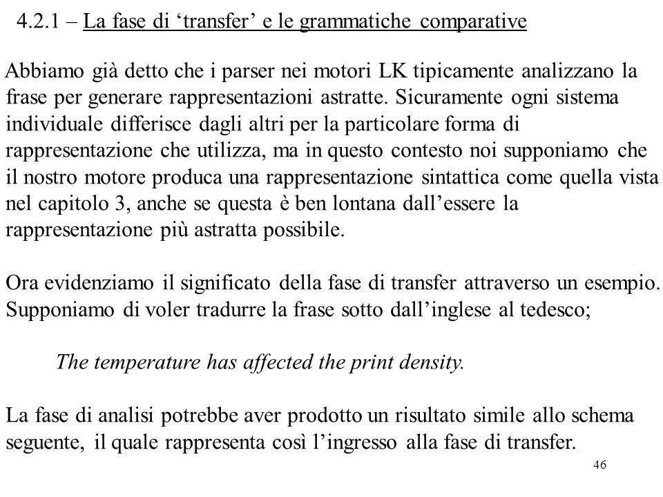 4.2.1 – La fase di 'transfer' e le grammatiche comparative