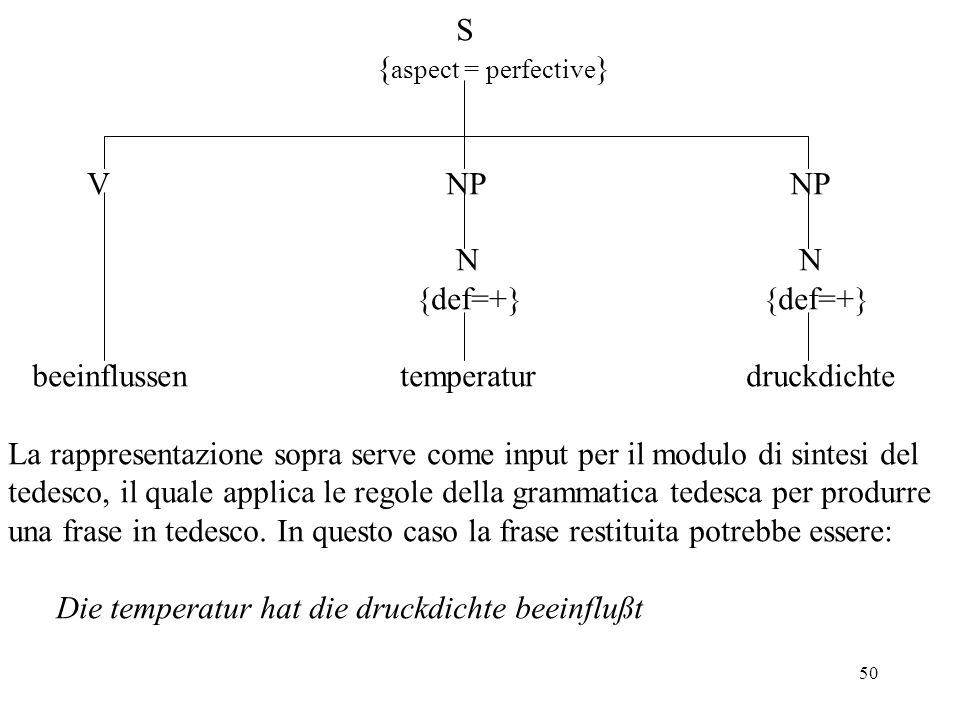 S {aspect = perfective} V NP NP.