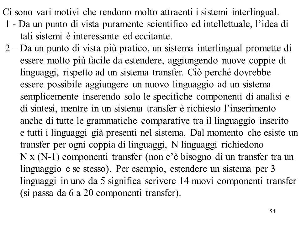 Ci sono vari motivi che rendono molto attraenti i sistemi interlingual.