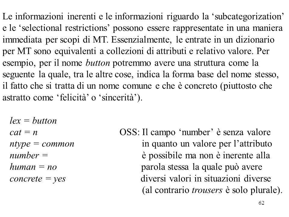 Le informazioni inerenti e le informazioni riguardo la 'subcategorization'